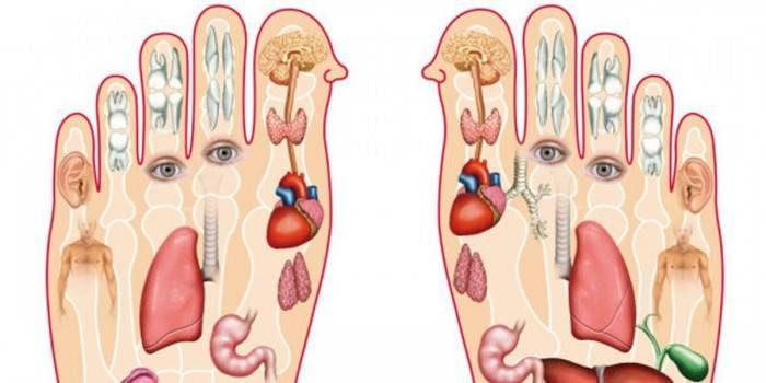 Voici pourquoi vous devez masser vos pieds le soir avant de dormir